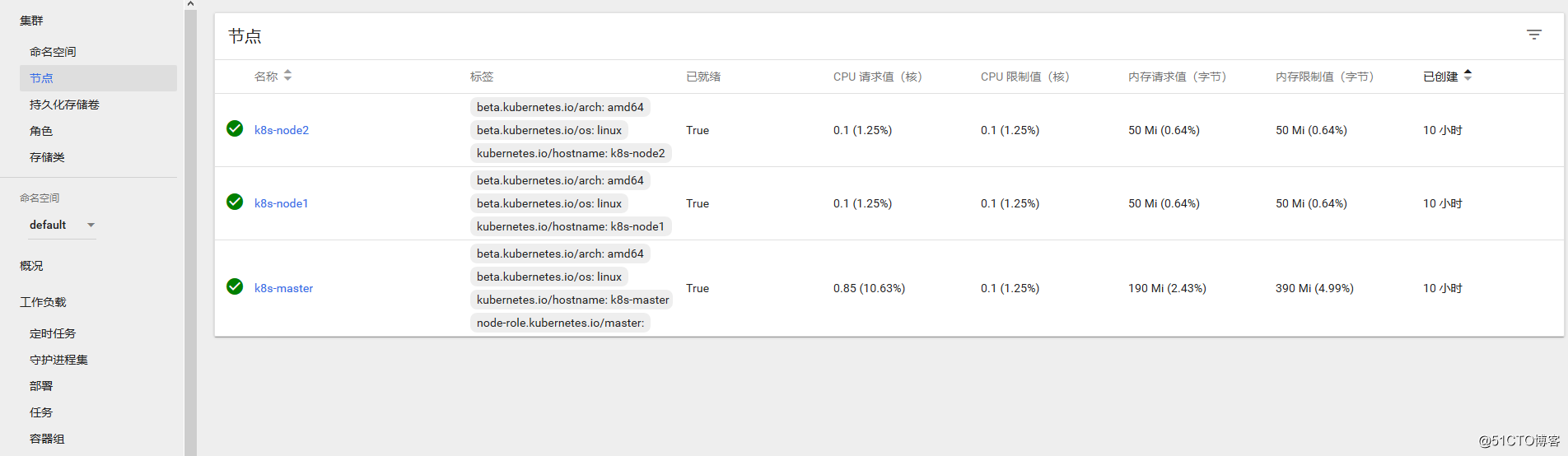 Kubernetes1.15.2集群部署并部署Metrics Server插件