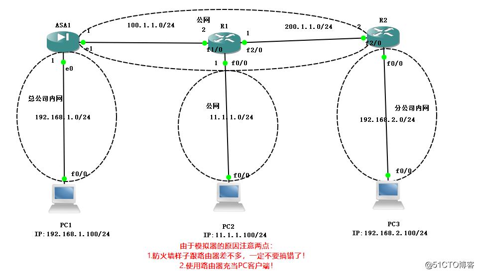 Cisco ASA防火墙实现IPSec 虚拟专用网,可跟做!!!