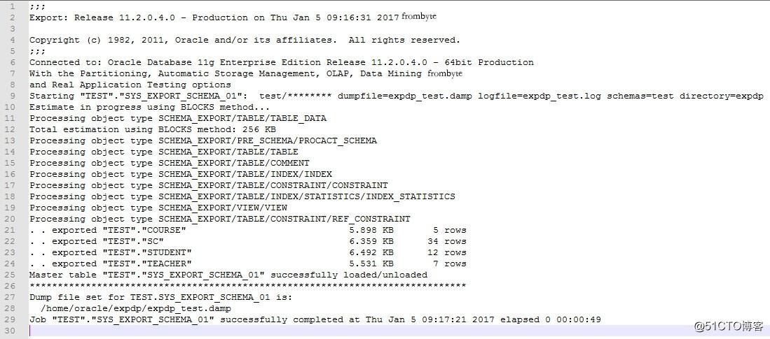 Oracle ASM故障数据恢复解决方案