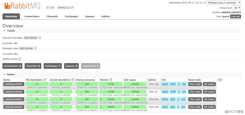 CentOS7.X环境下基于docker安装部署RabbitMQ集群