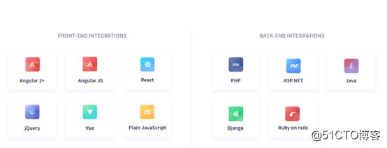 Fusioncharts:面向Web和移动端的Javascript 图表