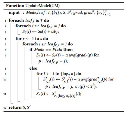 CatBoost: 比XGBoost更优秀的GBDT算法