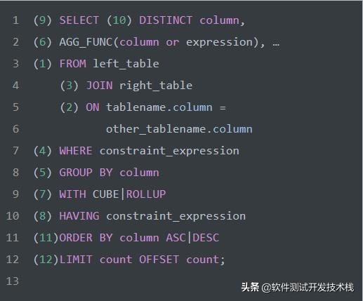 SQL查询语句的执行顺序解析