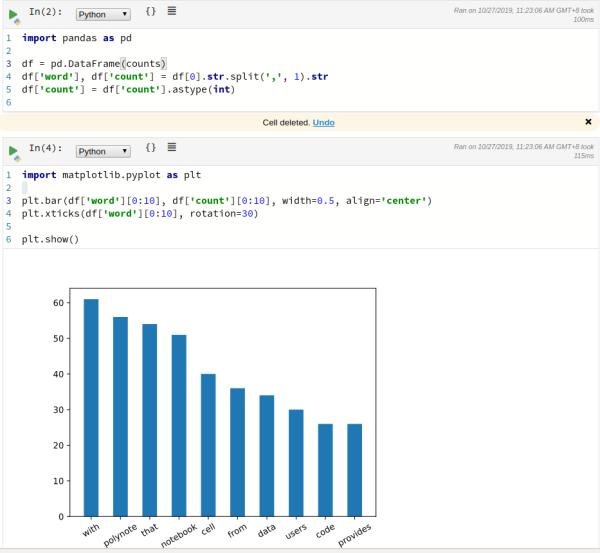 "GitHub标星2.6K!Jupyter""慌了""!Netflix发布新开发工具Polynote"