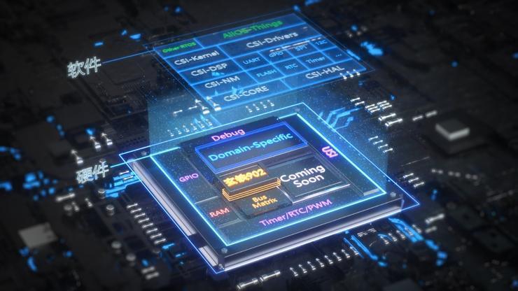 AI芯片2019年的六大关键词和2020年的四大趋势