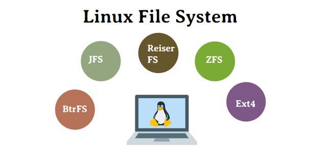 Linux文件系统介绍:Ext、XFS、Btrfs等,选择适合自己的文件系统