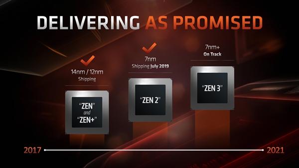 AMD 7nm+工艺突然全都消失了!原来如此