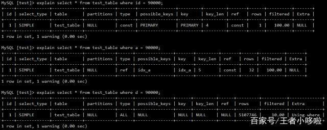 MySQL优化:定位慢查询的两种方法以及使用explain分析SQL