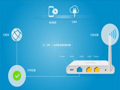 Cisco网络工程师和网络安全课程之静态路由视频课程