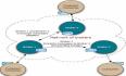 ActiveMQ(10):ActiveMQ的静态网络链接